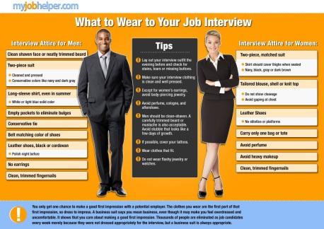 job attire